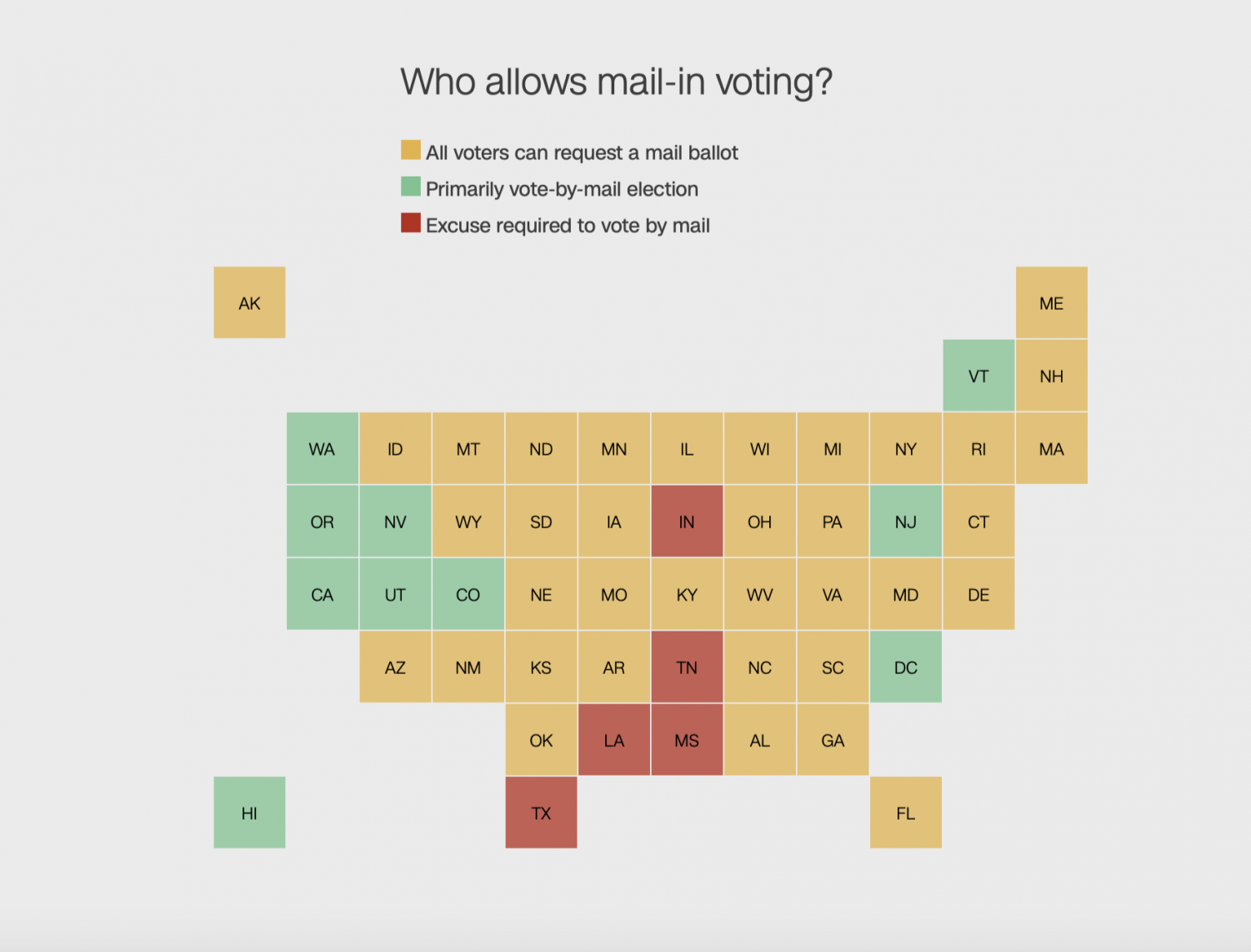 Mail-In Voting: How It Works